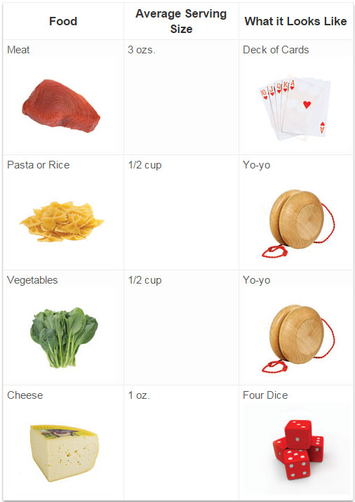 food guide for 5 year old