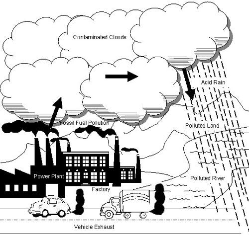 sampling guide for air contaminants in the workplace