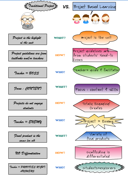 guide to effective literacy instruction grades 4-6