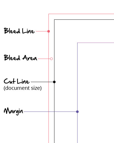 indesign guides cut page into 8ths