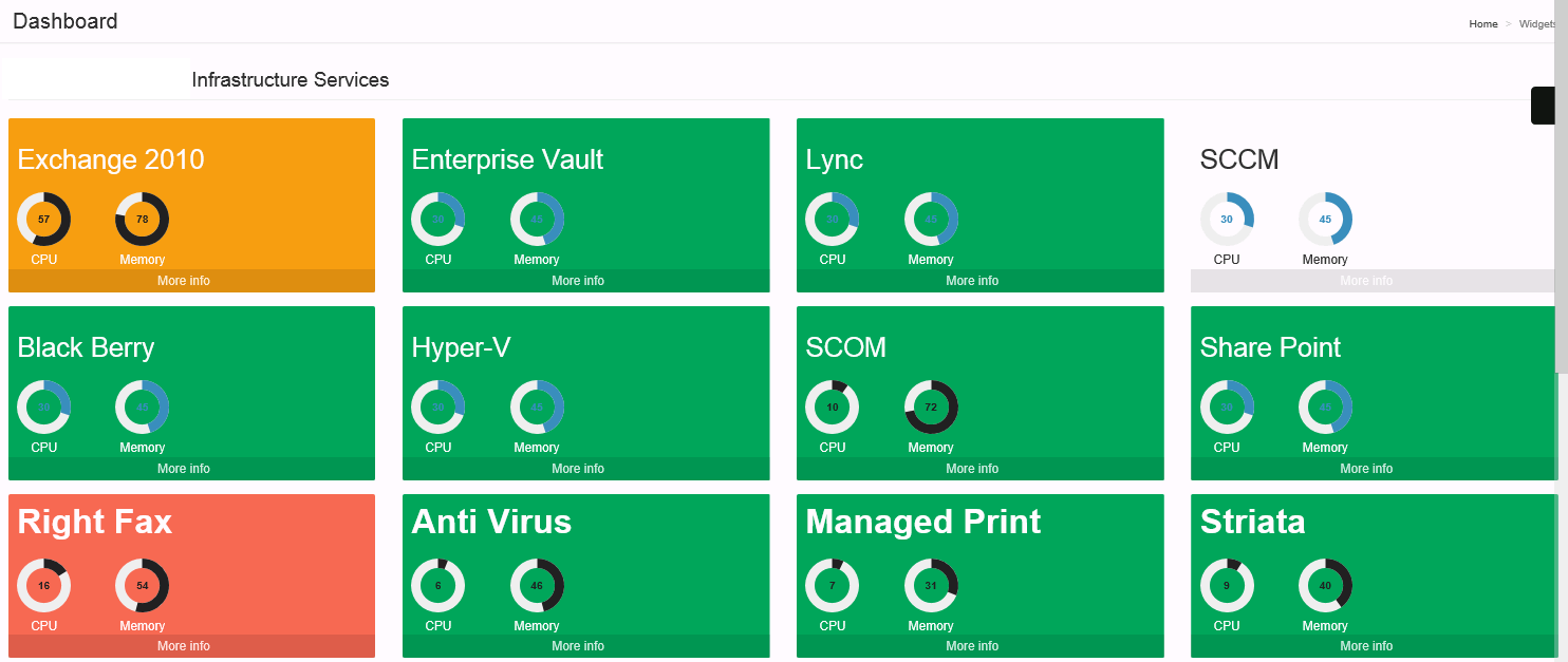 scom active directory management pack guide