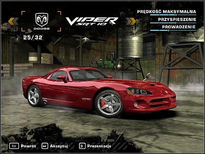 need for speed most wanted wiki guide